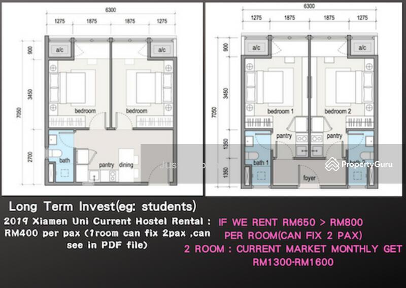 2019 New Condo Freehold Beside University + Shopping Mall + MRT High Return  - RENTAL RM1800 Current