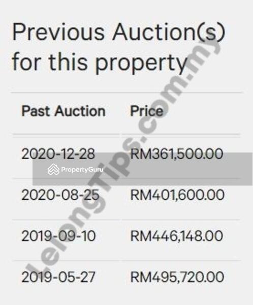 [Reduced RM134k] 1 Storey Shop in Kampung Chedok, Tanah Merah, Kelantan #163081723