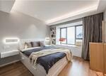 Ritzs Residensi Near HKL, Move in 2020 CashBack 72k GRR 8% 60% Furnish